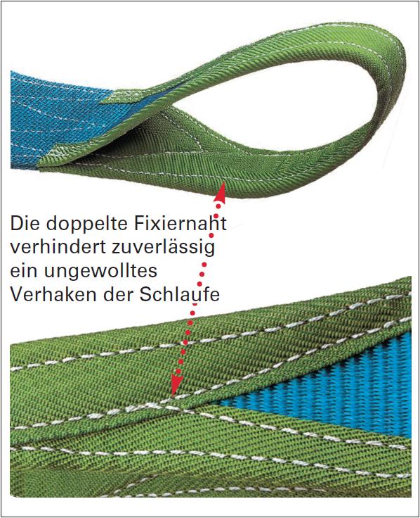 DoPremium-Schlaufenband-Fixiernaht