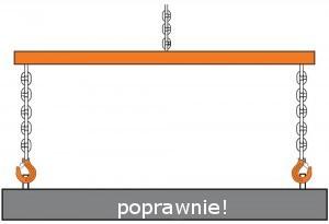 traversen-dolezych-richtige-anwendung-31-300x205