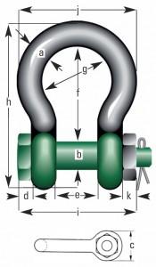 Green-Pin-Polar-Schäkel