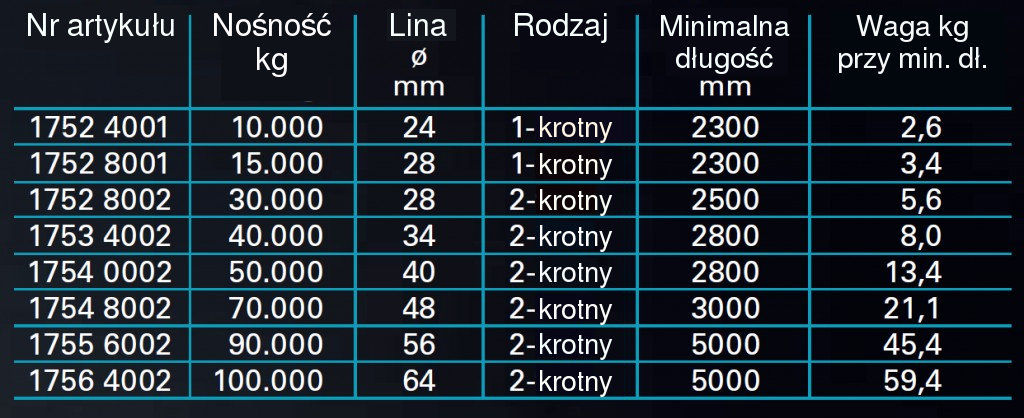 DoPremium-Anschlagseil-Dyneema-Tabelle