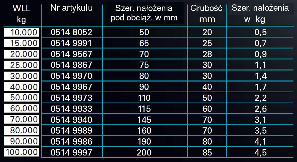 DoPremium-Rundschlinge-Dyneema-Tabelle