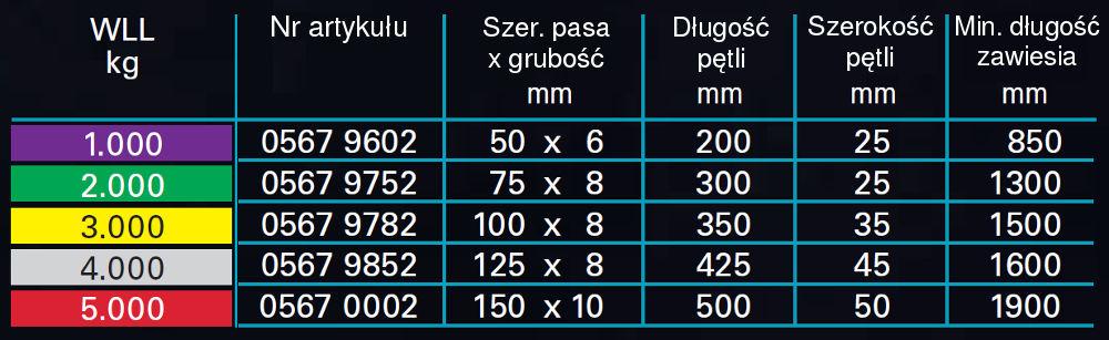 DoPremium-Schlaufenband-Tabelle