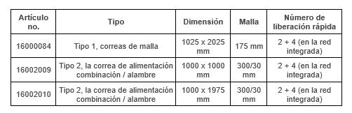 mallas de carga 3.5