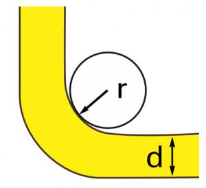 cuerda 2