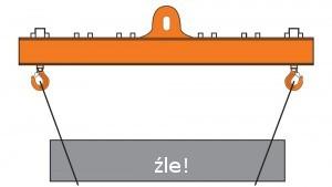 traversen-dolezych-richtige-anwendung-41-300x169
