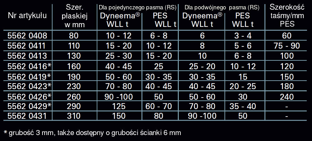 DoPremium-Kantenschutz-Tabelle